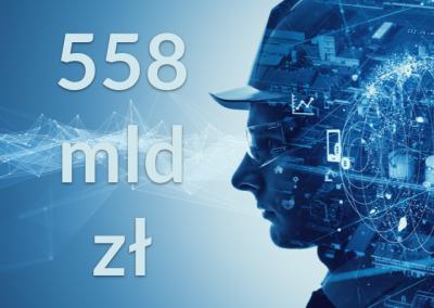 558 mld zł potrzebne na transformację